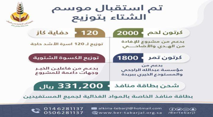 استقبلت جمعية البر الخيرية بمحافظة #طبرجل موسم الشتاء بتنفيذ عدداً من البرامج والمشاريع